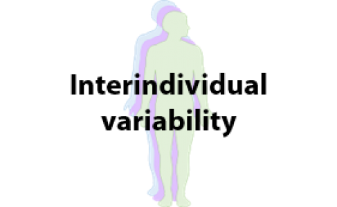 Main Determinants of inter-individual variability