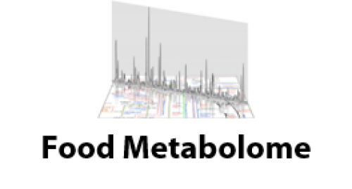Identification de biomarqueurs d'exposition - Food Metabolome